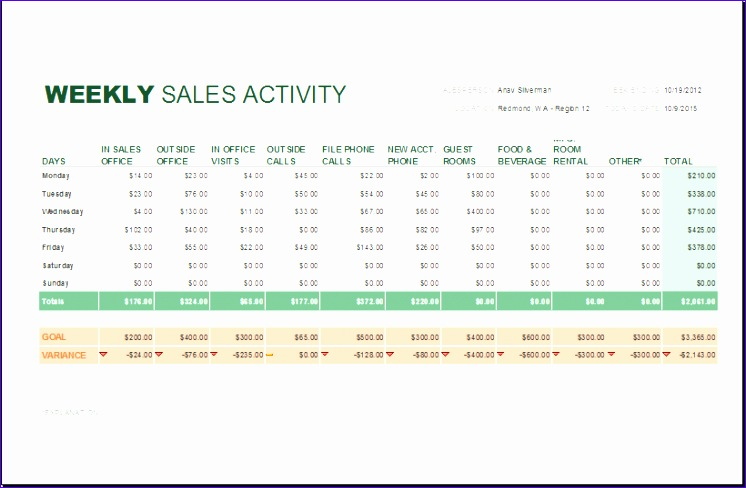 weekly sales record in excel spreadsheet template 746488
