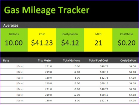 Gas mileage tracker TM