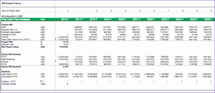 free spreadsheet templates 873380