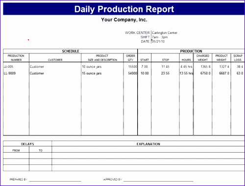 daily production report 25 500379