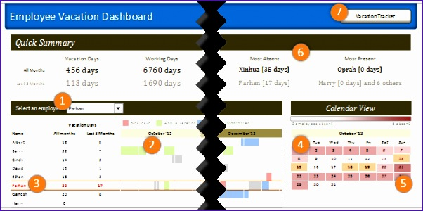 designing dashboard to track employee 602300