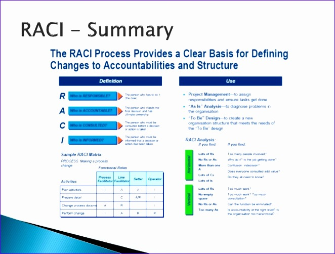 raci how to manage role and responsibilities in a 6sigma project
