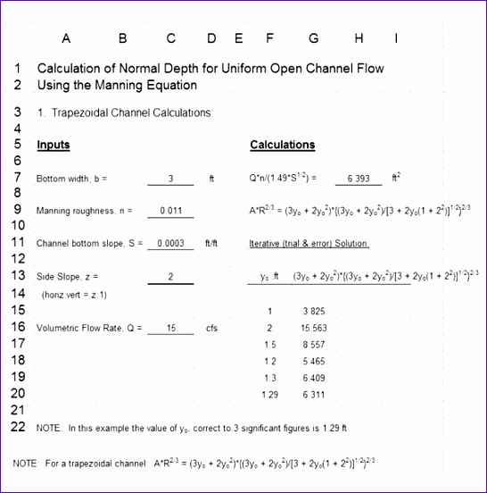 calculation of normal depth for open channel flow 546552