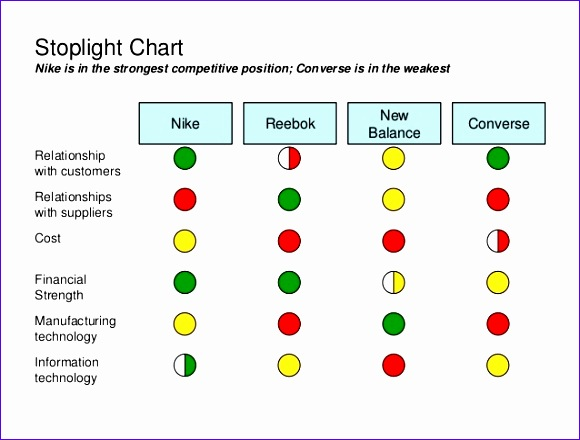 mekko graphics sample charts 580440