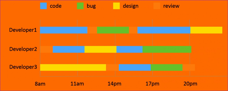 5 excel timeline chart 2 1313529