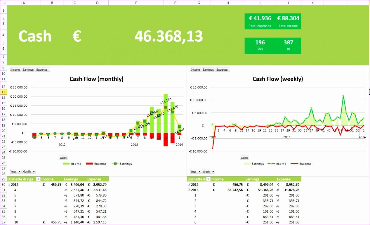 cashflow dashboard excel 1267770