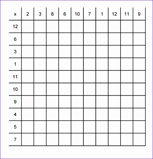 multiplication frenzy worksheet 532552