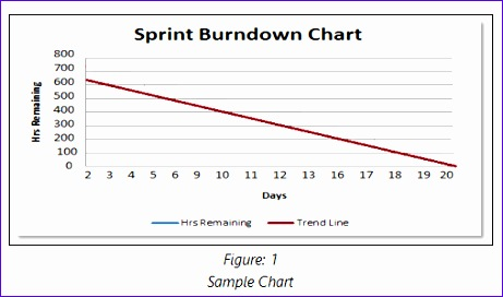 burn down chart tracking tool