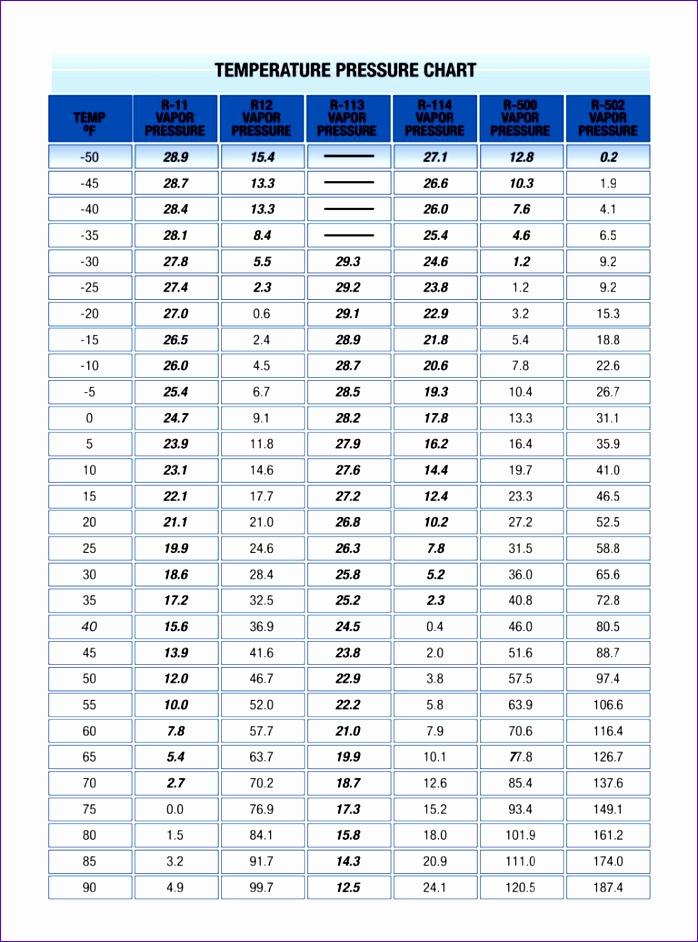 pressure temperature chart
