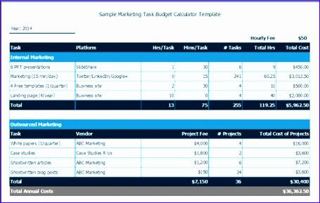 marketing task bud 455289
