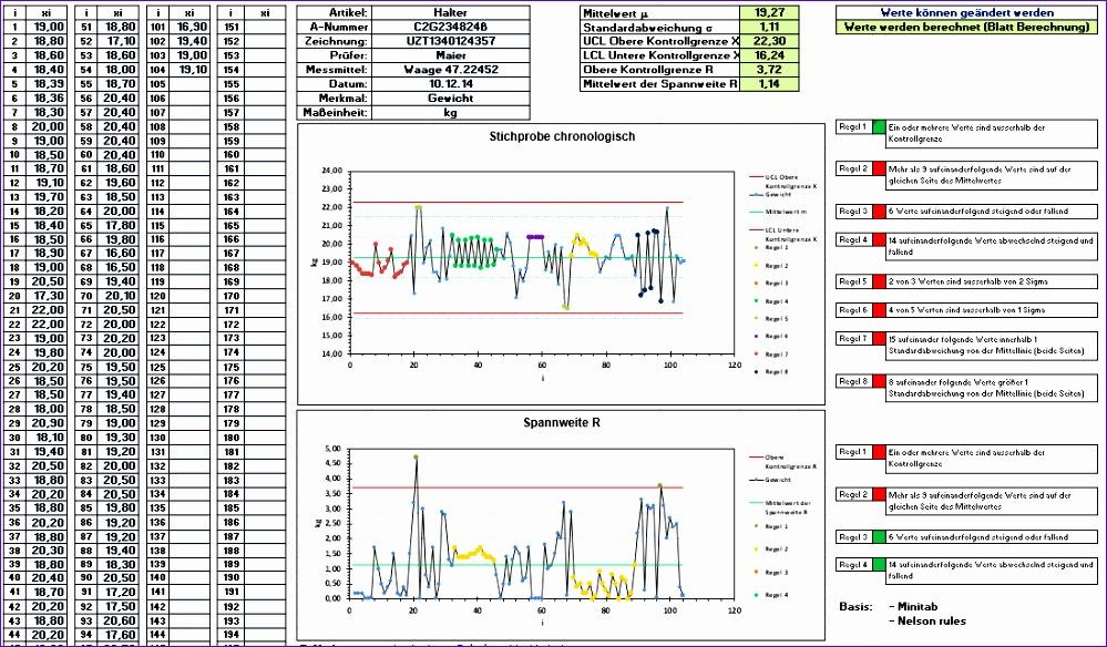 statistische prozesskontrolle spc excel 999584