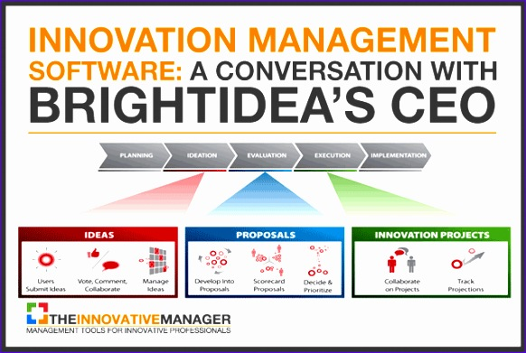 innovation management software conversation brightideas ceo matthew greeley 582391