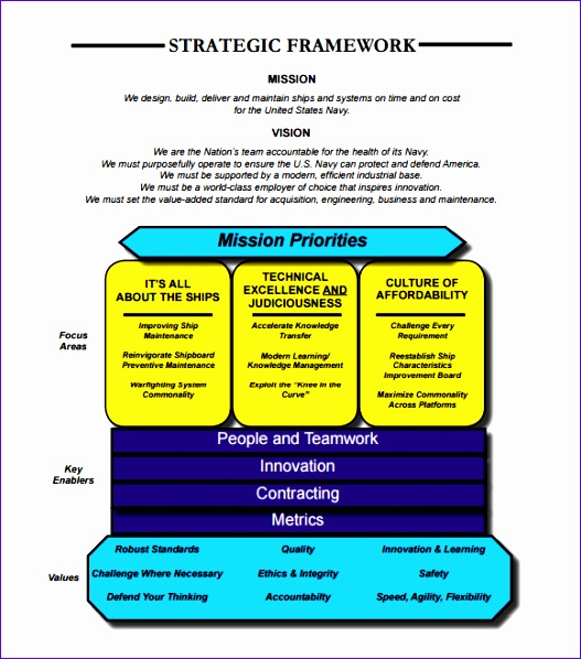 strategic business plan template 527598
