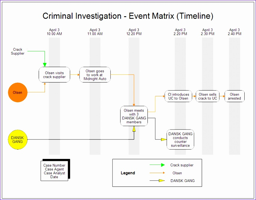 excel template file e3hbc beautiful criminal invesstigation timeline event matrix 939725