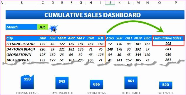 create sales dashboard 633323