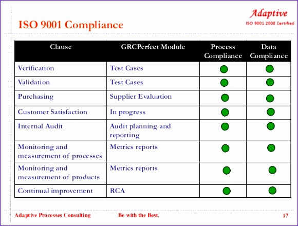 grcperfect enterprise project governance risk and pliance management system