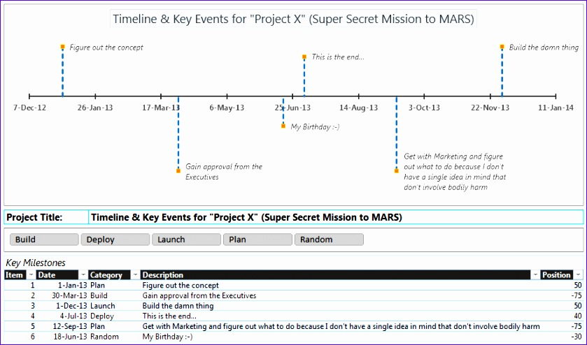7 excel project timeline template 839494