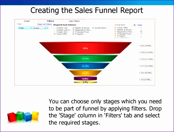 sample crm report sales funnelpipeline reports using zoho reports 580440