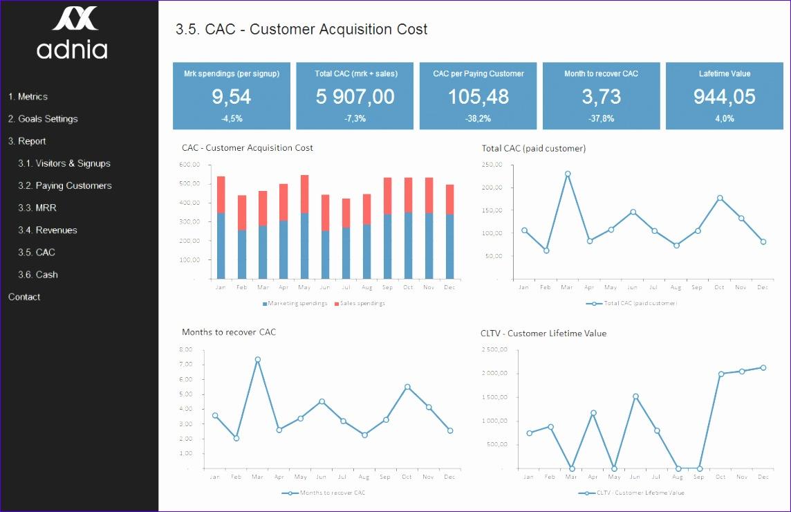 saas metrics dashboard excel template