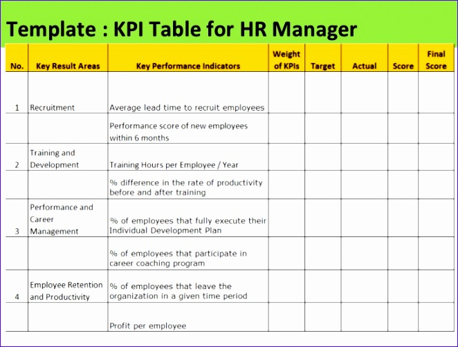 hr kpi template excel 816 662502