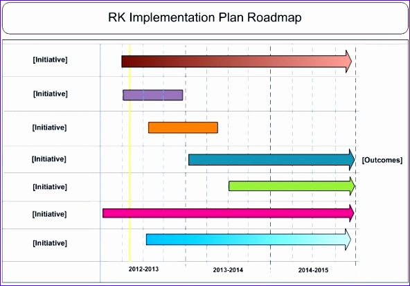 need to develop a rk implementation plan for tbs follow this simple approach 592413