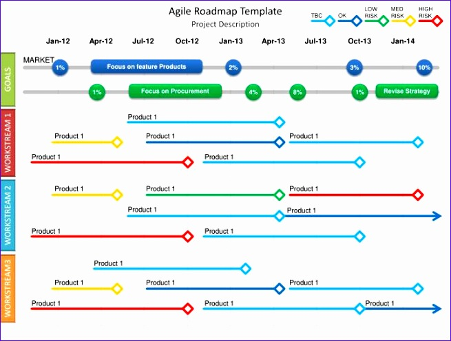 agile roadmap template 655496