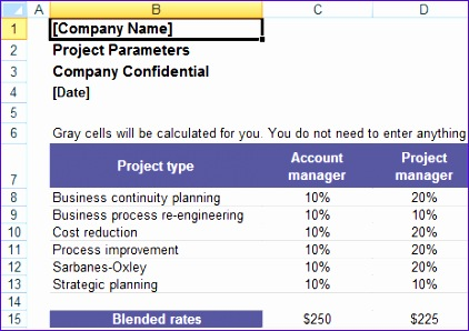 excel project management tracking templates 422298