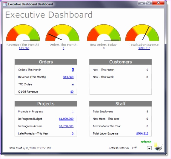 executive dashboard products 546509