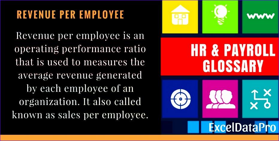 revenue per employee 931471