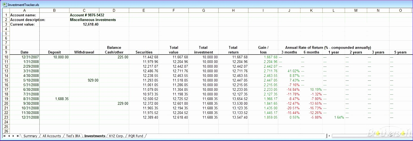 7 excel templates for inventory management exceltemplates