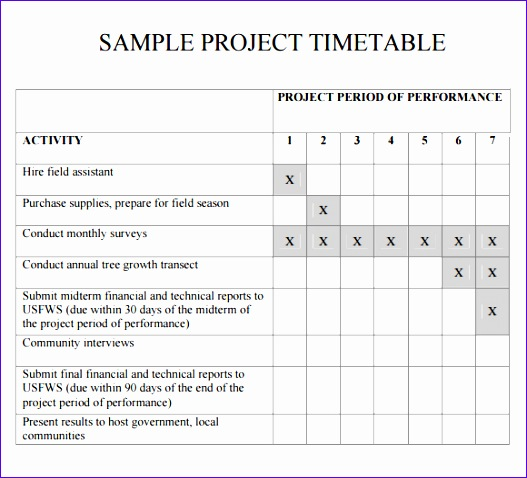 Excel Templates For Project Management  Exceltemplates