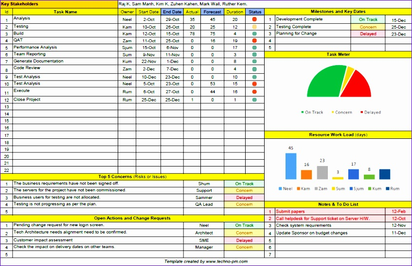 10 excel templates for project management free download