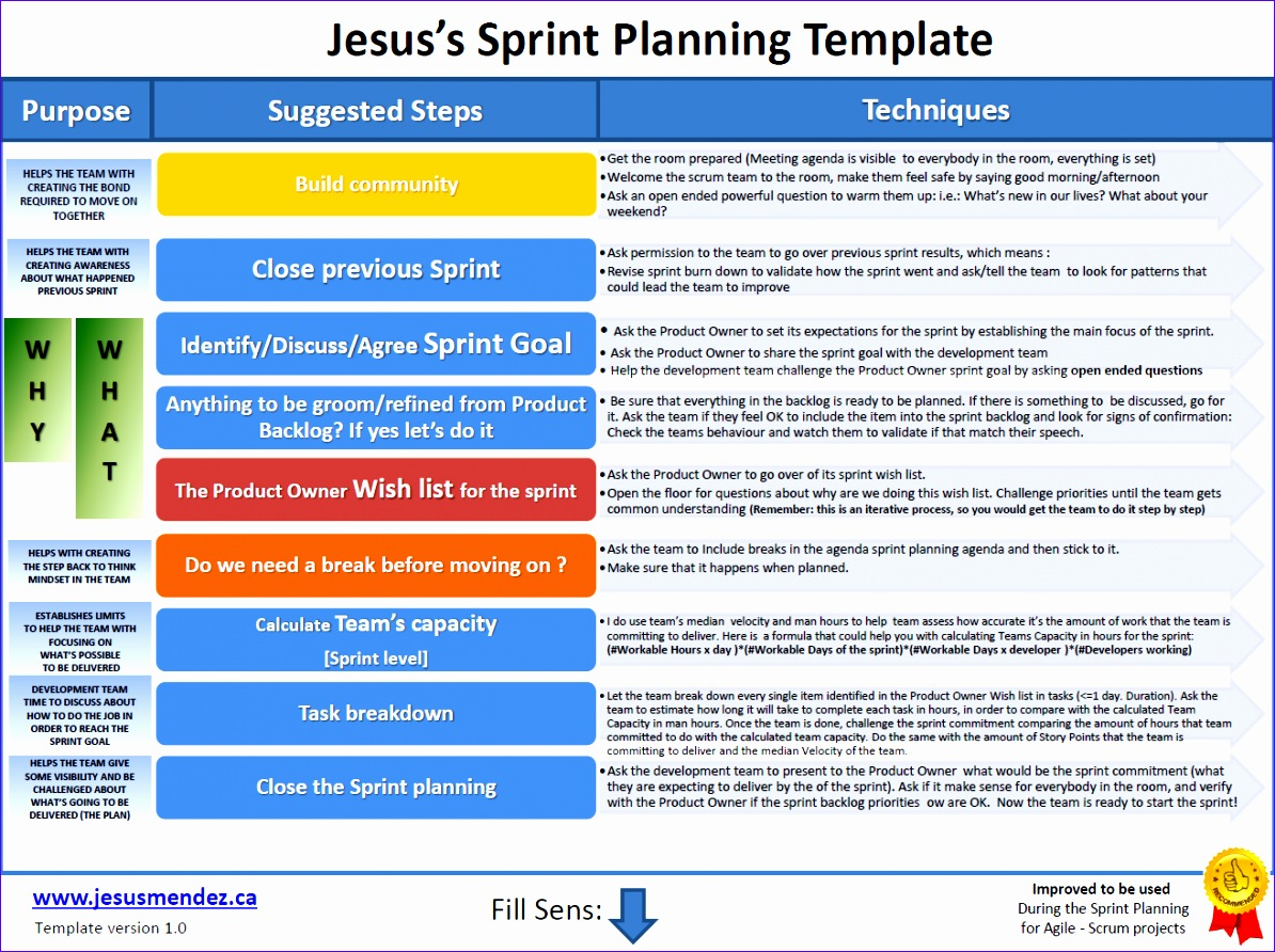 sprint planning template 1194892