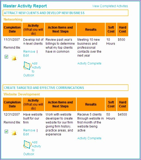 weekly marketing report templates 492556