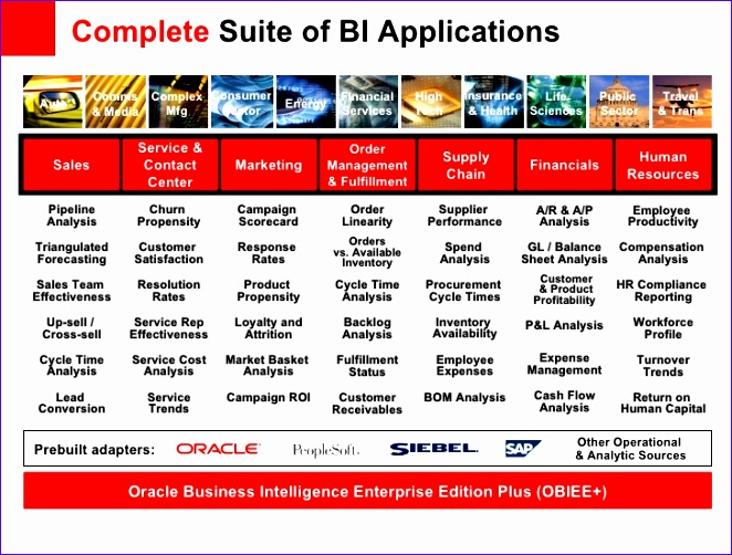 oracle epm bi overview 662502