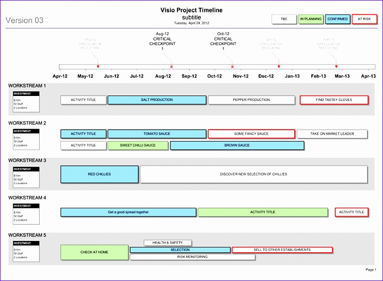 project timeline template 2 773568