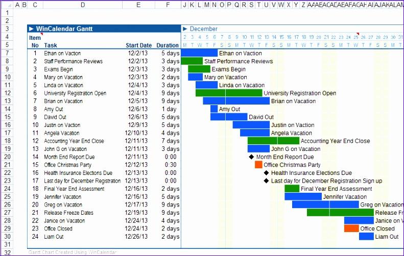 5 excel timeline chart 2 791502