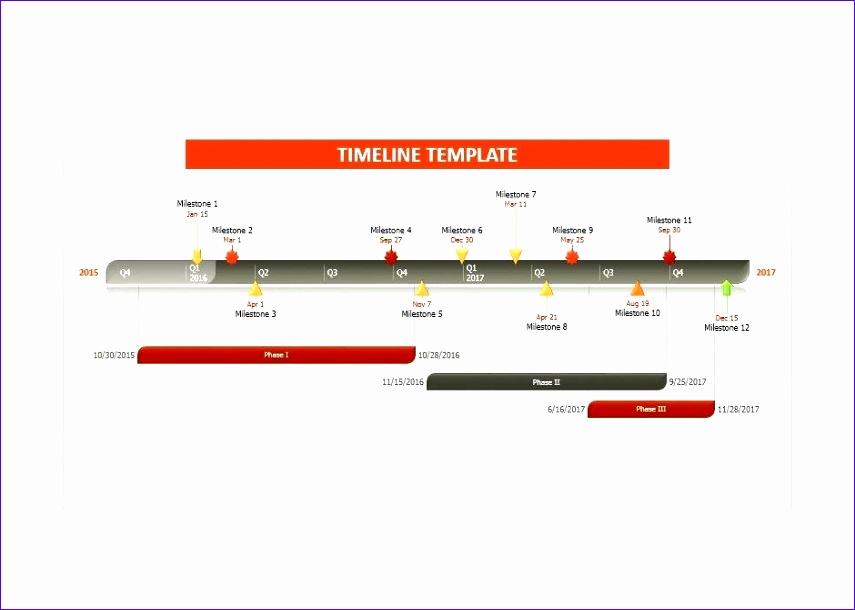 excel timeline template 855610