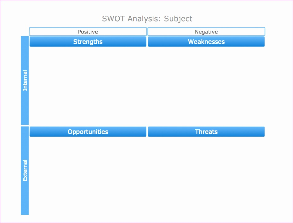 swot analysis template word 955726
