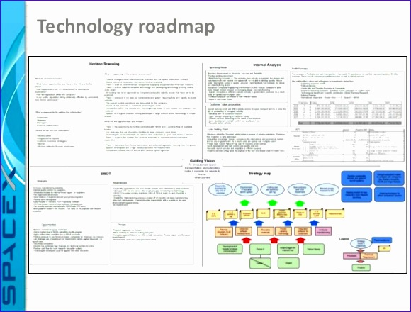 strategic technology roadmap for space x 580440