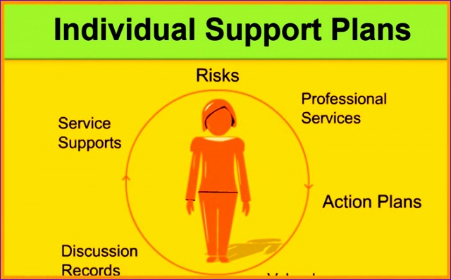 individual services plans 640397