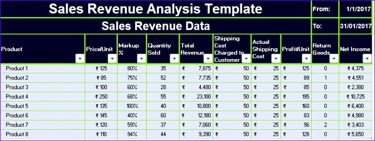 sales revenue analysis template 769289