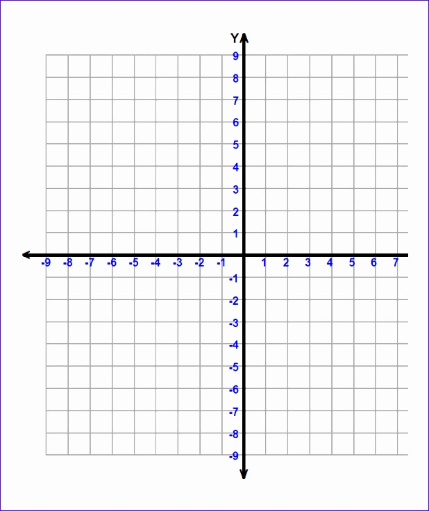sample coordinate geometry worksheet templates 618736