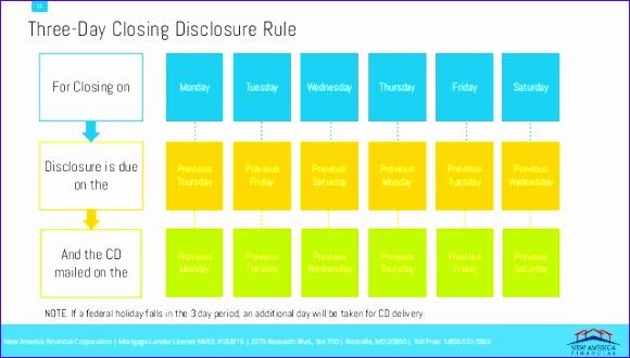 trid disclosure calendar 580330