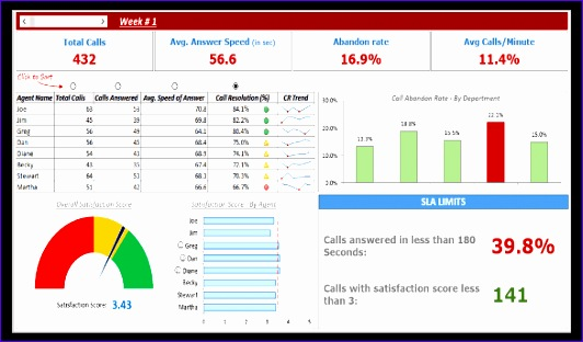 call center dashboard slide 532312