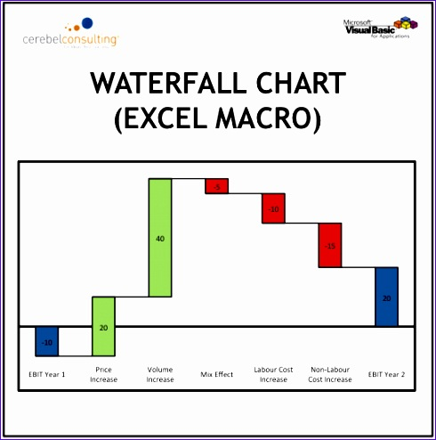 12 excel waterfall chart template exceltemplates exceltemplates. Black Bedroom Furniture Sets. Home Design Ideas