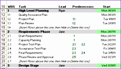 excel gantt chart template giveaway 404230