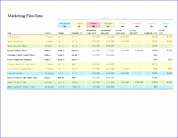 Marketing project plan TM 614478