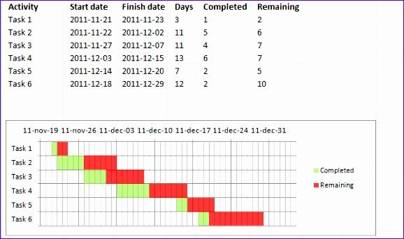 advanced gantt chart template 578342