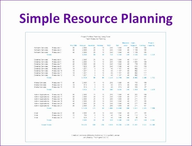 it project portfolio planning